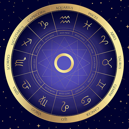 Best Astrologer In England